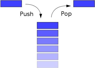 data_stack